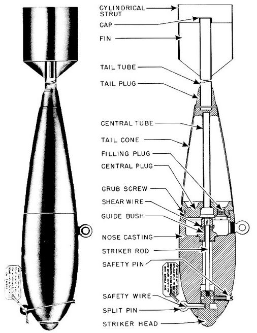 Diagram of a 10lb Practice Bomb highlighting it's components