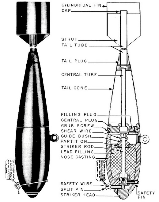 Diagram of a 11.5lb Practice Bomb highlighting it's components
