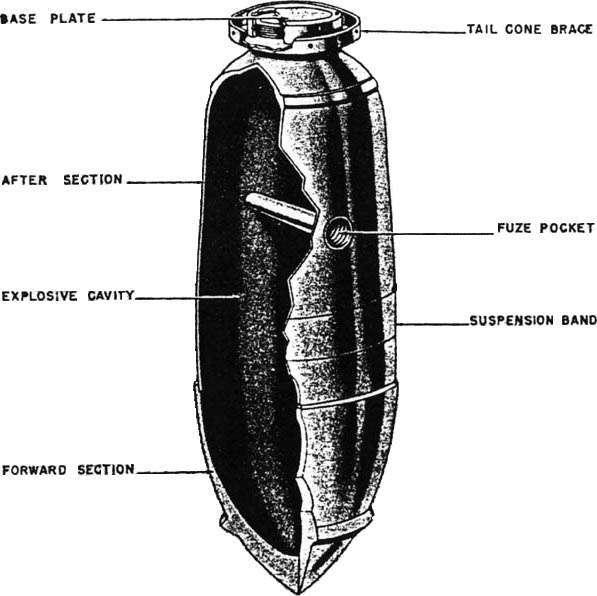 Diagram of a 1,000kg German WWII 'Hermann' Bomb